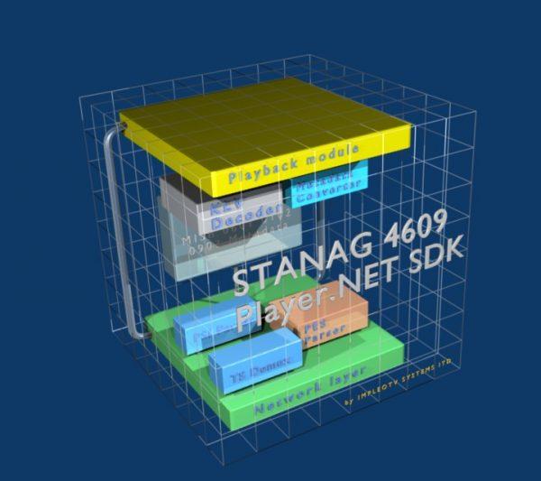 Stanag PlayerSdk